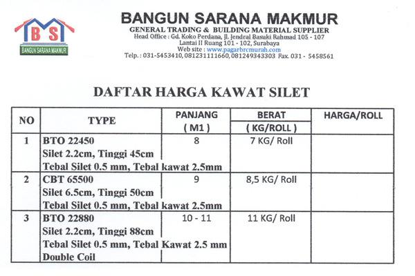 Price List Kawat Silet per roll di Surabaya
