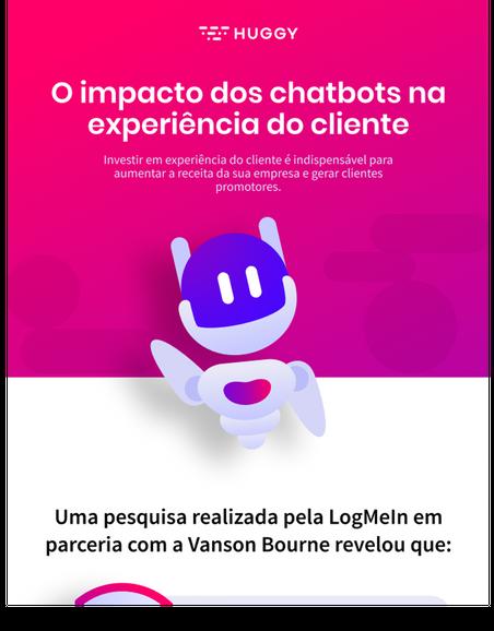 Chatbots podem te ajudar a vender mais!