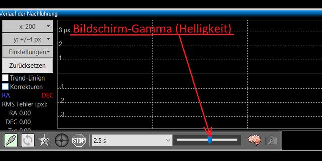 Bildschirm-Gamma-Helligkeit