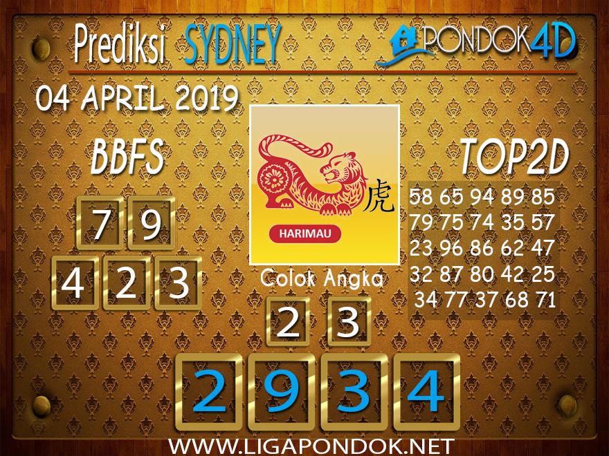 Prediksi Togel SYDNEY PONDOK4D 04 APRIL 2019