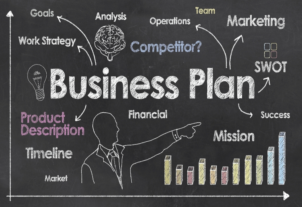 Online Technology Industry Business Plan