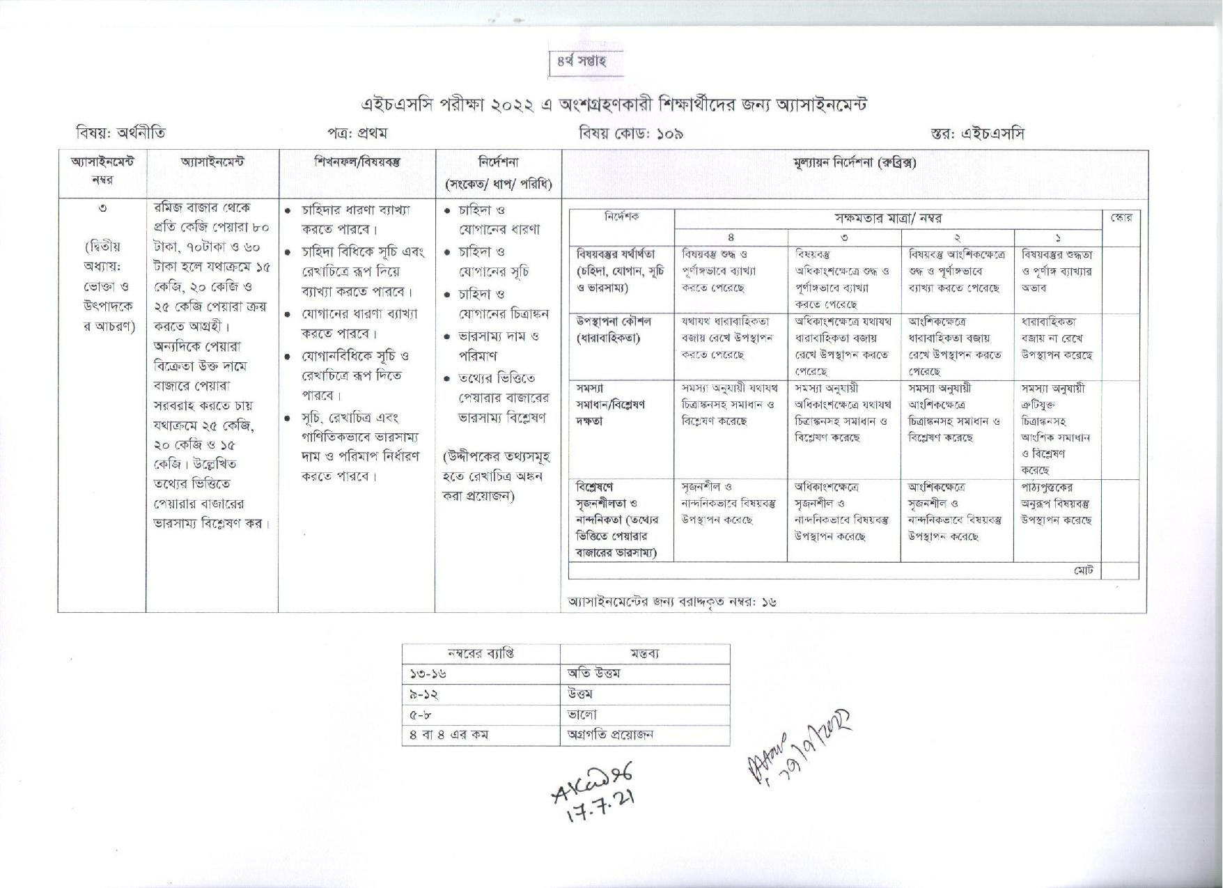 hsc-2022-4th-week-assingment-economics