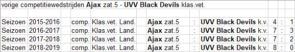 zat-5-21-UVV-Black-Devils-uit