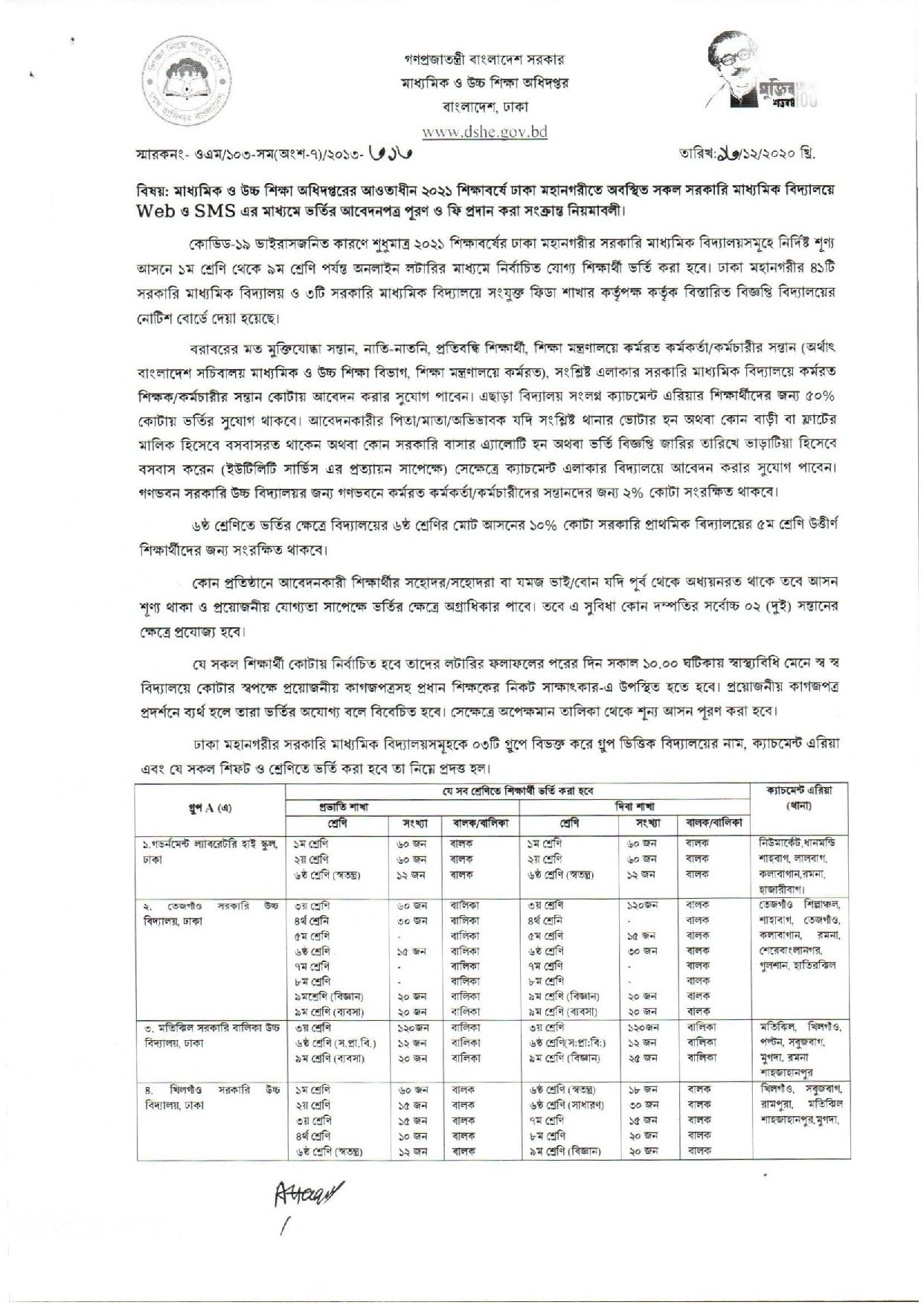 all-dhaka-Admission-Result-2021-page-001