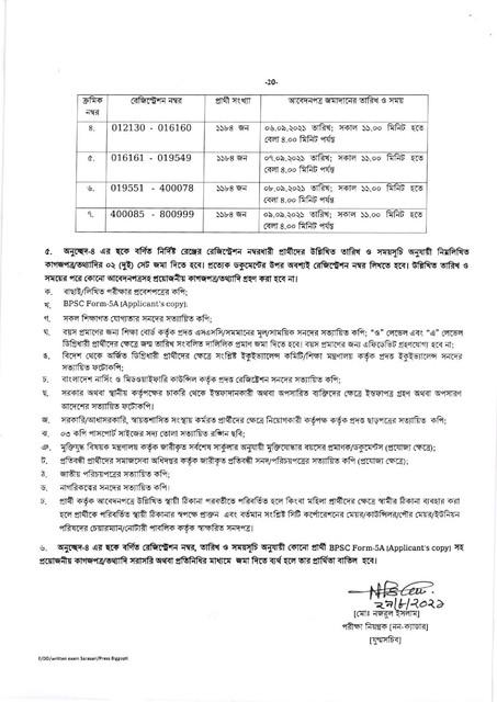 bdjobresults-com-BPSC-Senior-Staff-Nurse-Result-2021-page-020