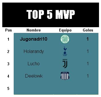 [AICv21] Resumen Semis de UEFA MVP-EUL