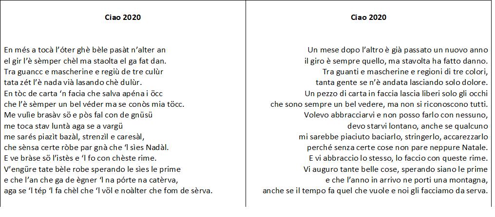 ciao 2020 (dialetto bresciano) Ciao-2020
