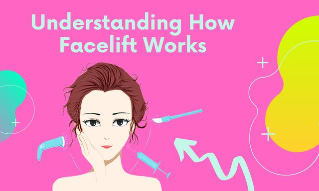 Understanding-How-Facelift-Works