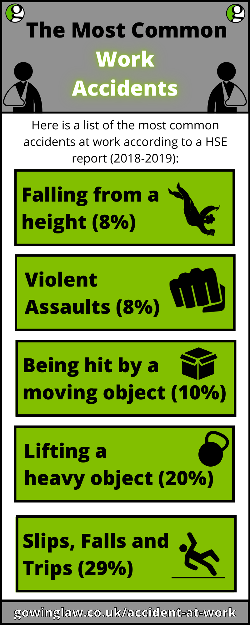 work accidents infographic