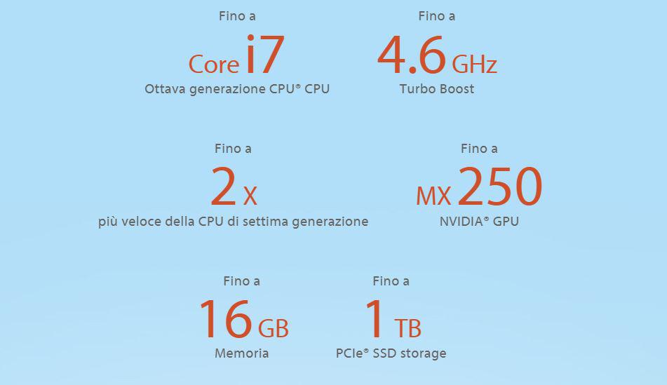 ASUS ZenBook 13 UX334FL-A4011T scheda tecnica