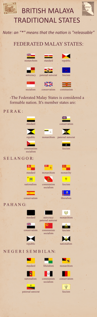 british-malaya-2-federated-states.png