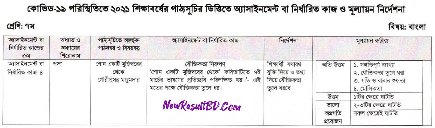 Class 7 Bangla 13th Week Assignment