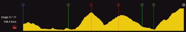 i.ibb.co/pnjN6M0/stage9-profile.jpg