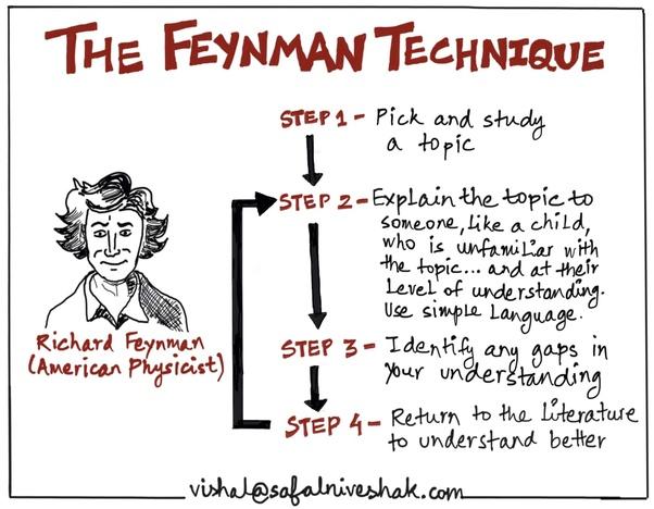 Richard Feynman, teach CIMA