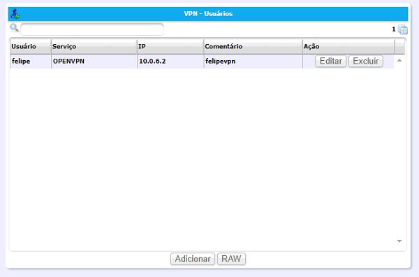 Usr Open VPN