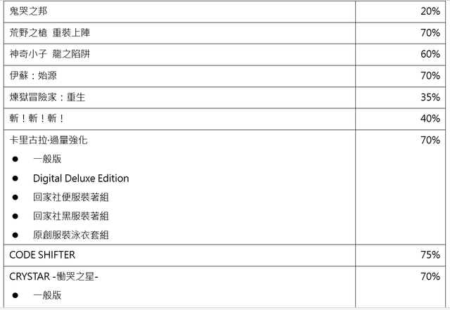 Topics tagged under arc_system on 紀由屋分享坊 12