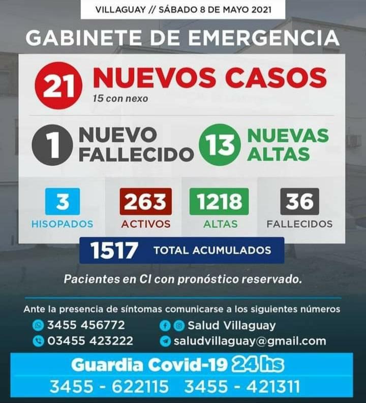 GABINETE DE EMERGENCIA DE VILLAGUAY: Reportó éste Sàbado 8/05, 1 fallecido y 21 nuevos casos de Covid-19