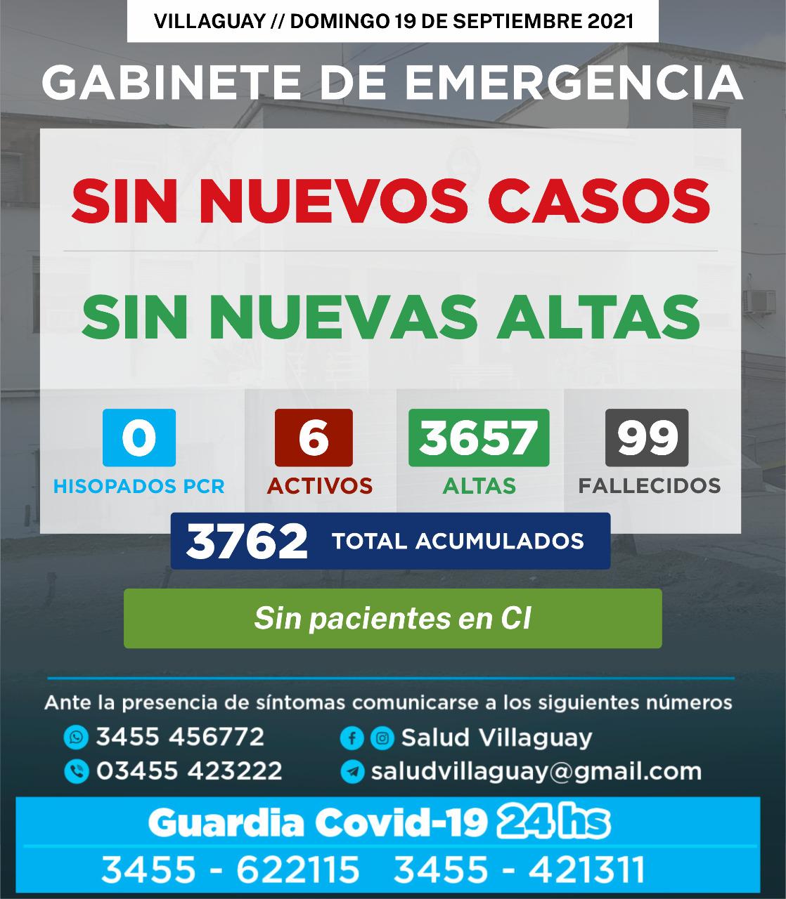 GABINETE DE EMERGENCIA DE VILLAGUAY: Reporte  del Domingo 19/09- SIN nuevos casos de Covid-19