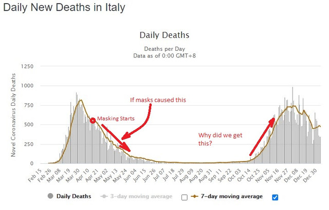 italy-daily-deaths-question.jpg