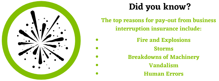 Reasons pay-out business interruption insurance