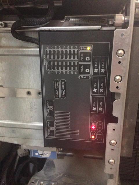 System Panel LED indicator
