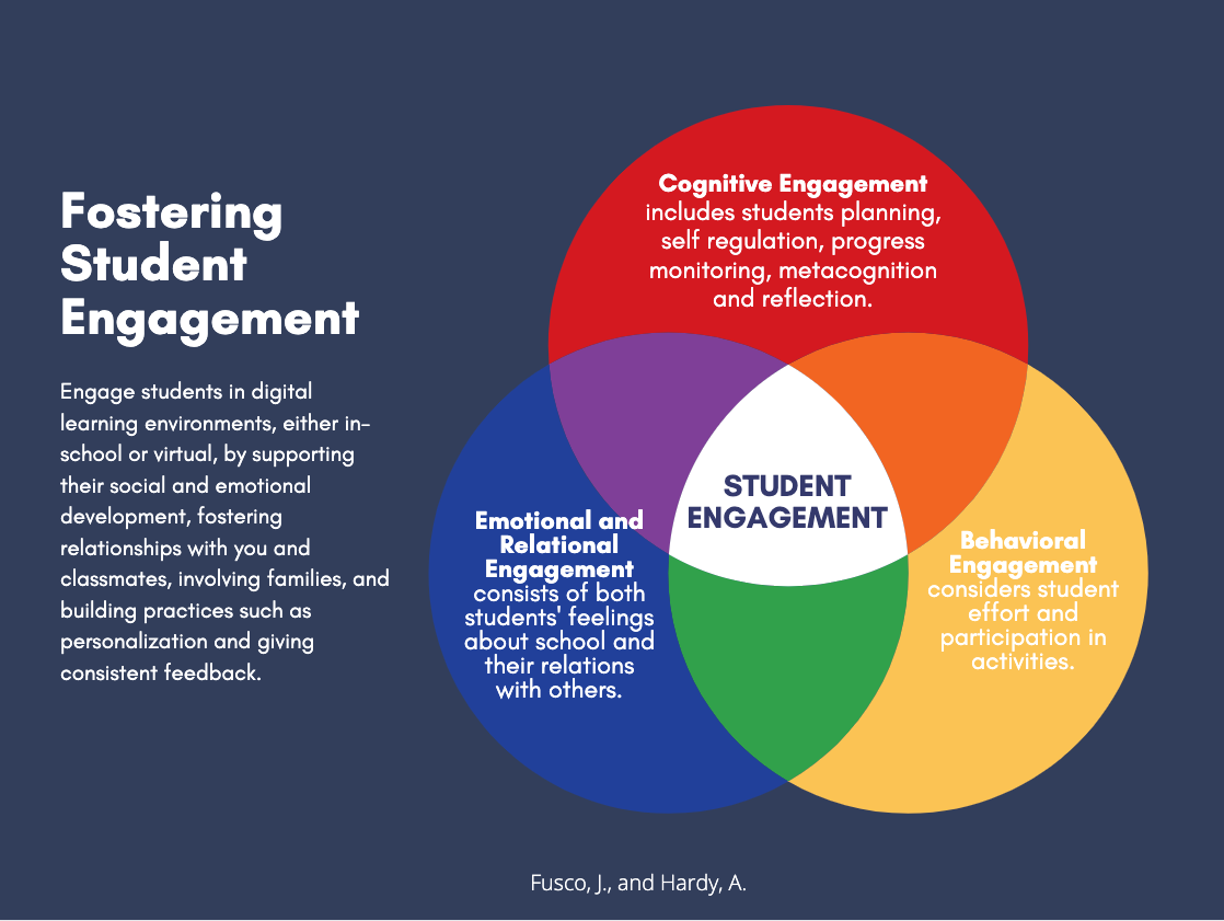 Fostering-Student-Engagement-1