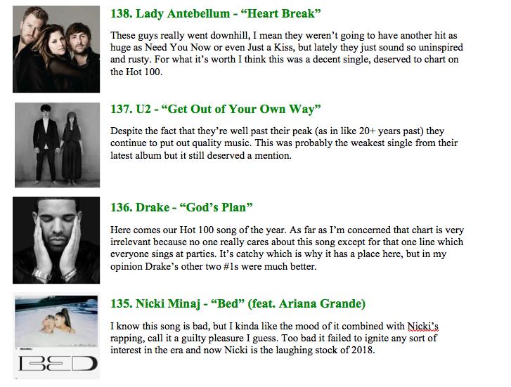 best of] Nick's Best of 2018 [Songs 10-1