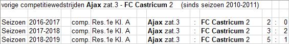 zat-3-7-FC-Castricum-2-thuis