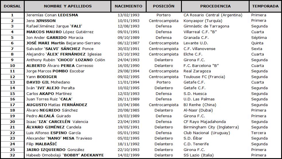 Clasificación LaLiga Santander 2020-2021 TABLA-Cadiz