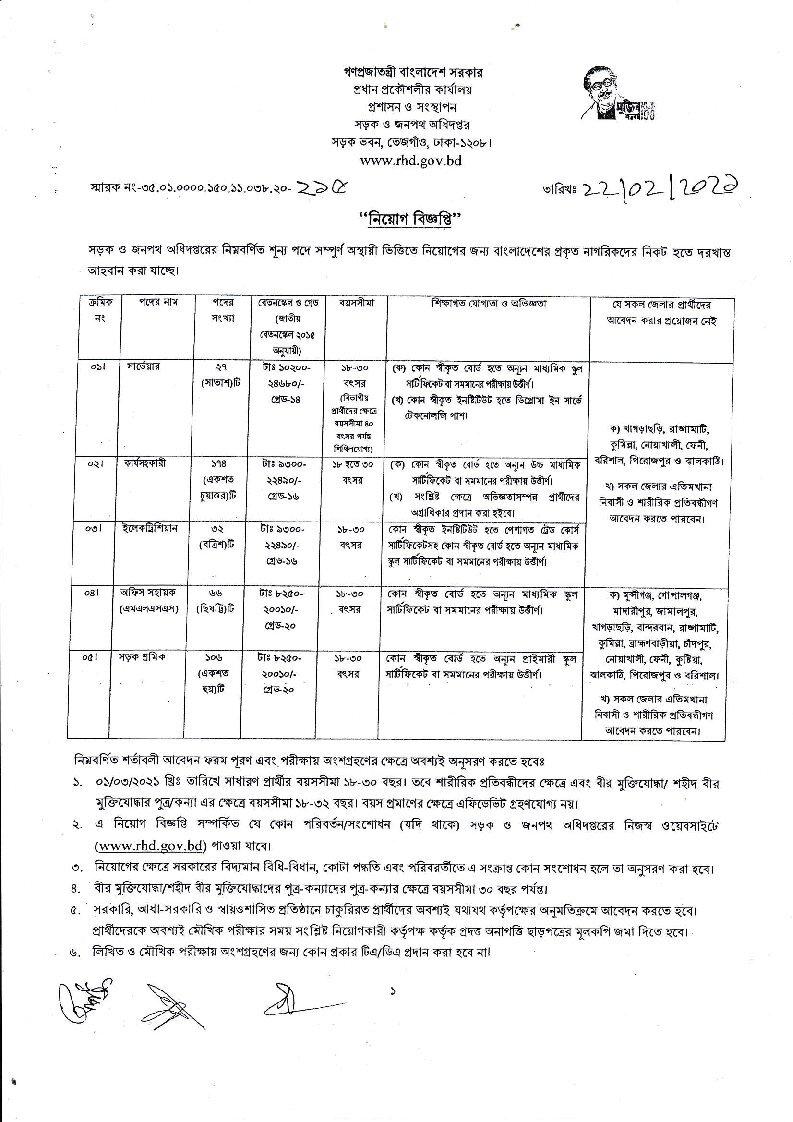 RHD Teletalk Com BD Job Circular 2021