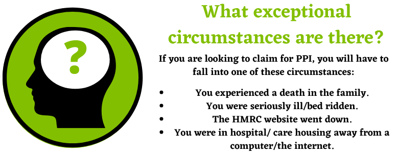 Exceptional Circumstances for PPI