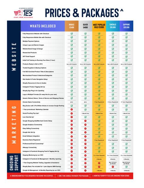 Pricing-Chart-V5