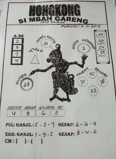 kode-syair-hk-25