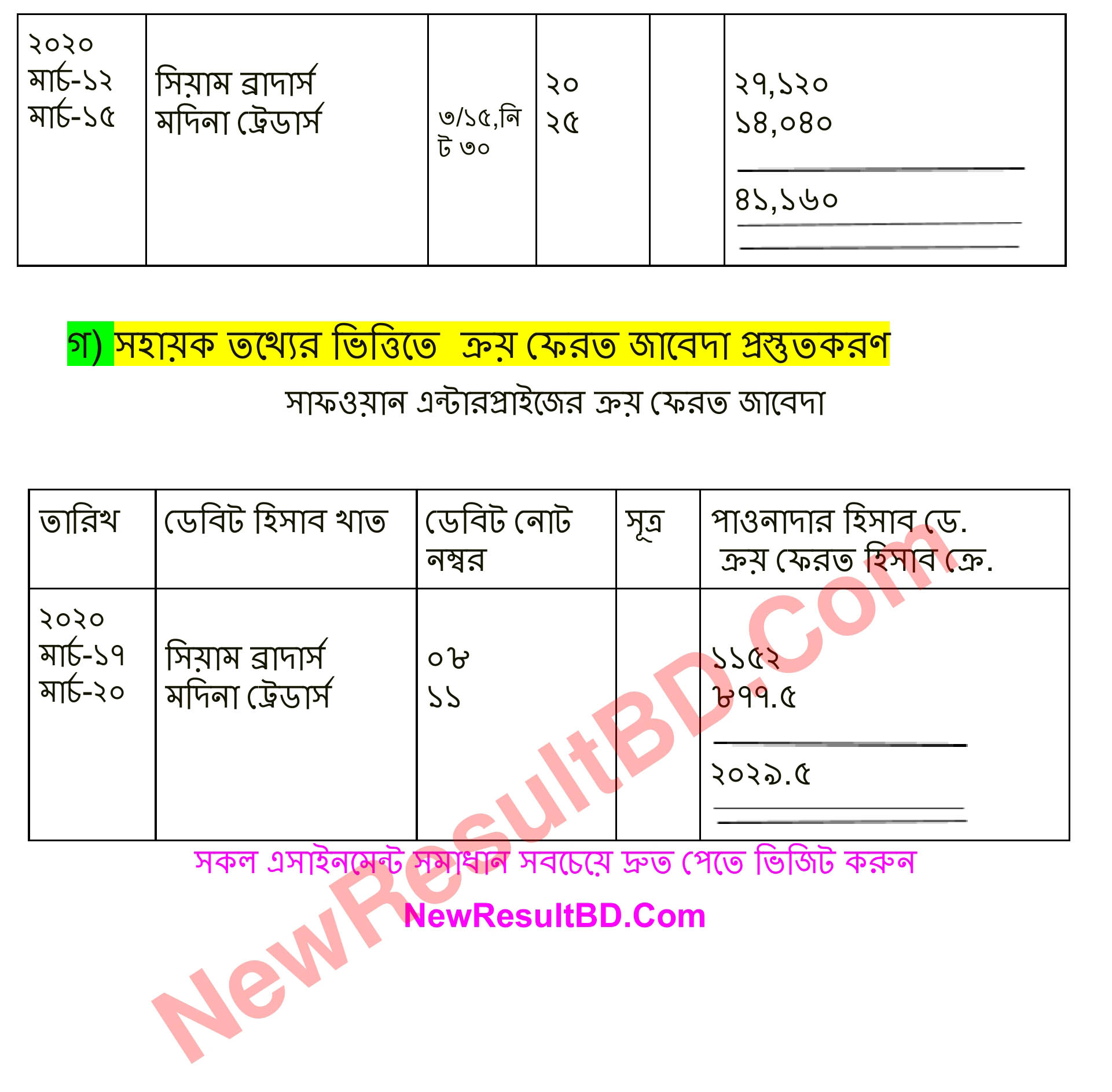 SSC Accounting 6th Week Assignment 2021 Answer