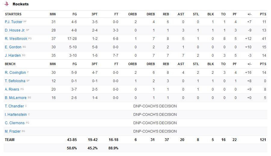 Screenshot-2020-02-07-NBA-National-Basketball-Association-Teams-Scores-Stats-News-Standings-Rumors-E