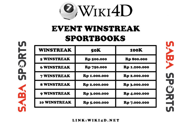 Event Winstreak WIKI4D