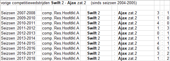 zat-2-22-Swift-2-uit