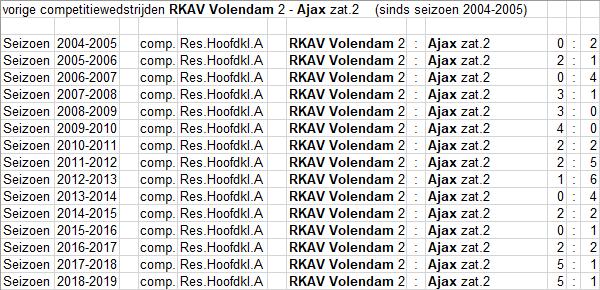 zat-2-18-RKAV-Volendam-2-uit