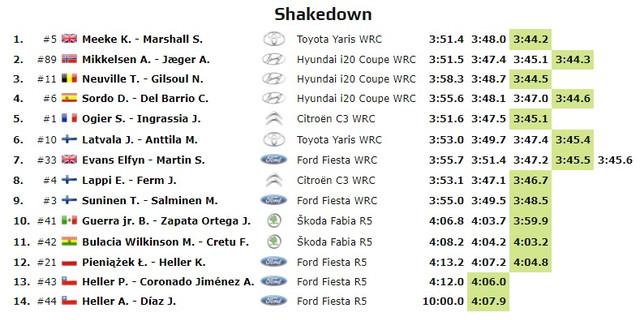 WRC: 16º Rallye Guanajuato Corona - México [7-10 Marzo] - Página 2 Sin-t-tulo