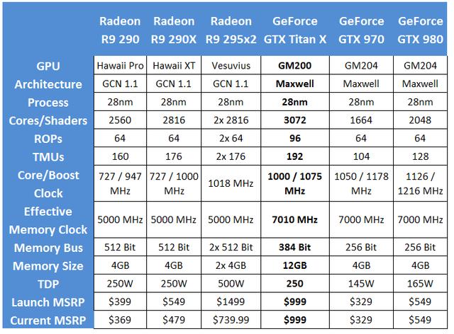 R9-290-Vs-GTX-970.png