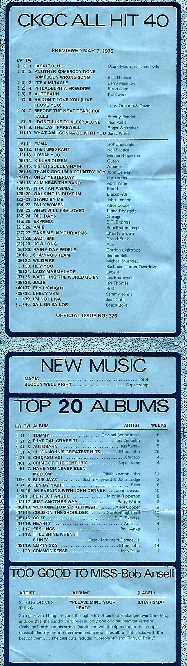 https://i.ibb.co/qDfFndY/CKOC-Hamilton-May-7-1975-Chart.jpg