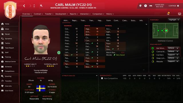 Carl-Malm-YC22-01-Profile