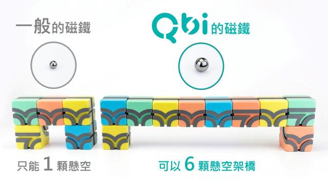 Qbi-14