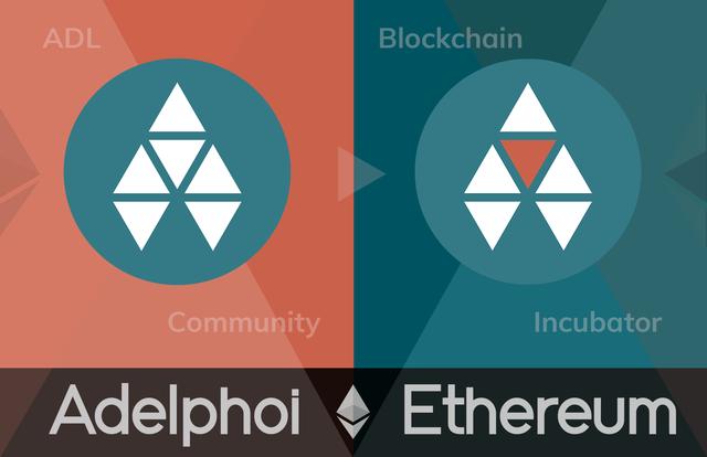 Graphic Adel Ethereum ADL ADLETH Announcement