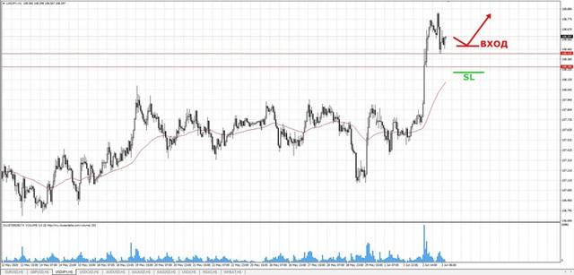 Анализ рынка от IC Markets. - Страница 4 Buy-jpy-mini