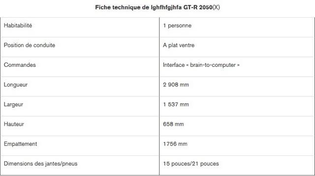 Nissan « GT-R(X) 2050 » : Le Projet D'un Stagiaire Devient Réalité Fiche-technique-GT-R-2050-X
