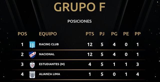 grupo-racing