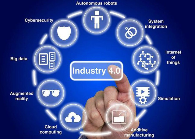 Components Of Industry 4.0