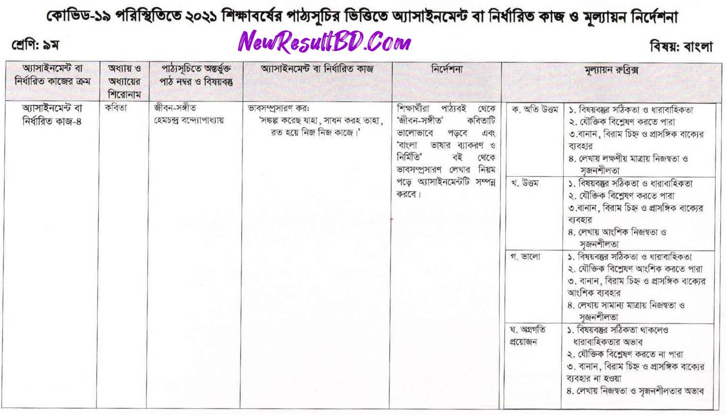 Class 9 Bangla 12th Week Assignment