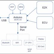 arduino-monitor-proposal